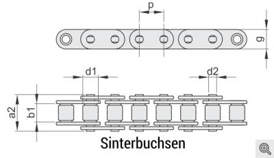 Rollenketten einfach/simplex mit gerader Lasche