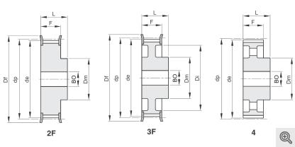 Zeichnung Zahnriemenräder 2f+3f+4